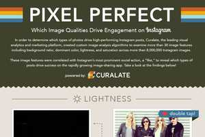 Curalate's Infographic Shows How to Get the Perfect Instagram Photo