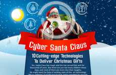 Tech-Assisted Santa Graphics - Finances Online's Graphic Introduces Tools for a Hi-Tech Santa
