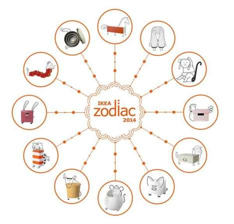 Zodiac Furniture Recommendations - IKEA