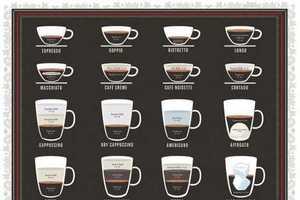 Caffeinated Status