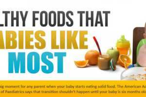 This Healthy Food for Babies Infographic is a Great Tool