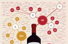 Wine-Defining Charts - The Different Types of Wine Infographic Ensures a Perfectly Picked Bottle