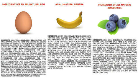 Chemistry-Inspired Food Labels - One Science Teacher Adds Ingredient Labels to Fruits and Veggies