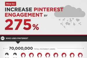 These Pinterest Tips from QuickSprout Help to Boost Interaction