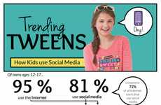 Online Tween Infographics - This Graphic Looks at Kids on Social Media and How They Use It
