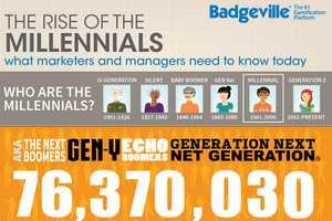 The Rise of the Millennials Graphic Shows Their Powerful Impact