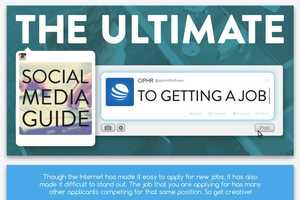 This Infographic Displays Steps on Starting a Social Media Career