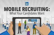Motivating Mobile Job Applications - This Infographic Illustrates an Easy Application Process