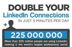Supercharged Virtual Job Profiles - This Infograpic Educates You on How to Gain LinkedIn Connections