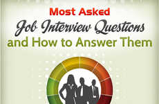 Winning Interview Question Infographics - These are the Top 35 Questions Asked During Interviews