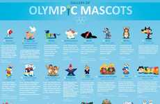 Olympic Mascot Infographics
