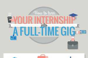This Infographic Shows How to Change Your Internship Into a Full Time Job