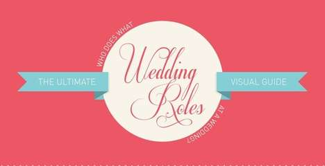 Wedding Role Visual Guides - This Wedding Infographic Discusses Planning