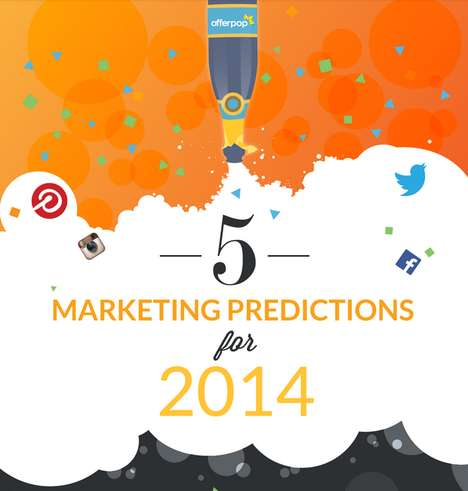 Marketing Forecast Graphics - This Offerpop Graphic Makes Some 2014 Marketing Predictions