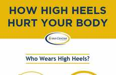 Graphic Harmful Footwear Guides