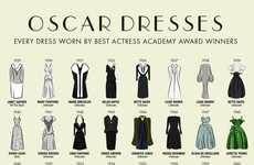 The 'Winning Oscar Dresses' Chart Shows Outfits Worn By Winners