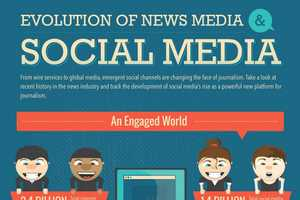 This Infographic Charts the Changes in News Media Online