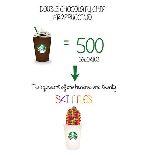 Comparative Caffeine Infographics - This