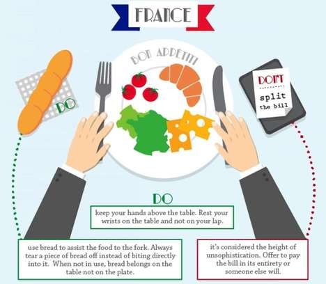 Worldly Dining Etiquette Infographics - This Image Show the Dos & Do Nots of Dining Around the World