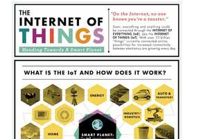 Understanding the Internet of Things Shows What is Connected
