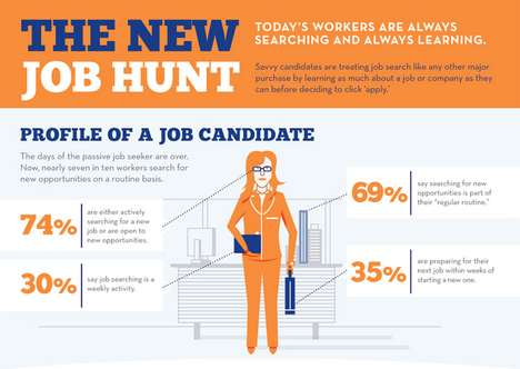 Modernized Job-Hunting Charts - This Toronto Internship Hunting Infographic Talks the New Job Hunt
