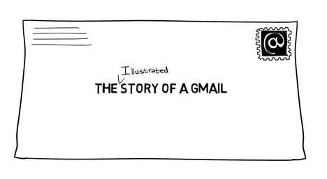 Illustrated Email Anniversary Videos - This Video Illustrates How Gmail Works