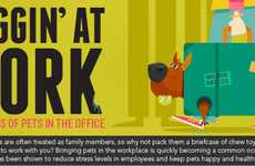 This Workplace Infographic Proves the Rewards of In-Office Pets