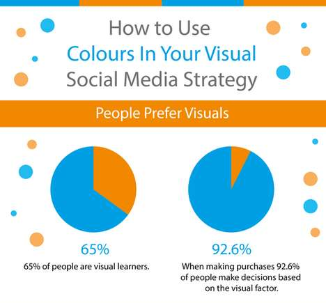 Online Color Influence Graphics - Social Market Writing