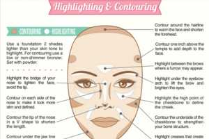 This Guide Helps Women Create the Perfect Makeup Look