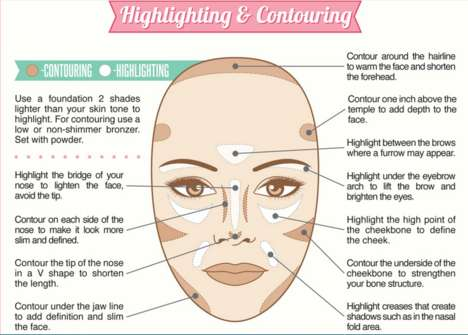 Makeup-Perfecting Infographics - This Guide Helps Women Create the Perfect Makeup Look