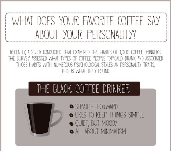Coffee Drinker Personality Charts