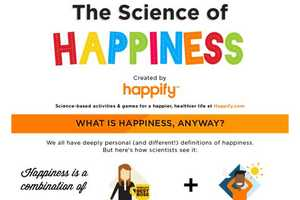This Happiness Infographic Explains Why People are Happy