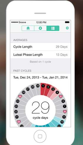 Menstruation-Tracking Apps - The Groove App Keeps You Informed About Your Bodily Patterns