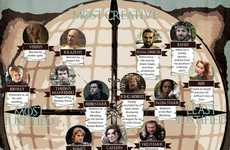 Fantasy TV Death Rankings - These Ranked Game of Thrones Deaths are Grouped by Creativity