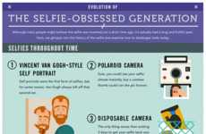 Selfie Obsession Infographics - This Infographic Shows the Origins of the Selfie-Obsessed Generation