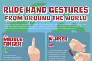 This Infographic Shows Popular Hand Gestures from Around the World
