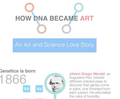 DNA Art Infographics - Genetic Ink Explores the Past Acheivements Behind DNA Art