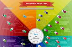 Ageless Success Infographics