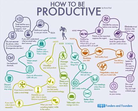 Helpful Productivity Infographics - This Infographic Helps Teach You How to Use Your Time Wisely