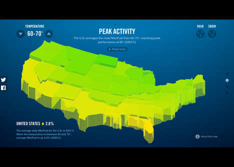 Physical Activity Infographics - This Infographic Shows Physical Activity Data Obtained By NikeFuel