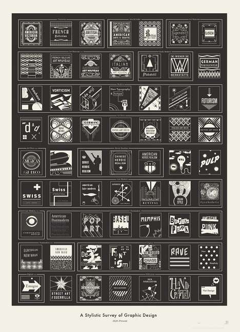 Pop Chart Labs Documented the Evolution of Graphic Design