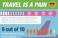 Preventative Travel Pain Tips