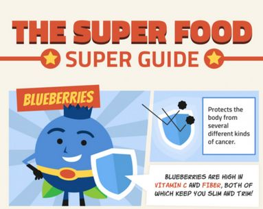 Superfood Food Infographics
