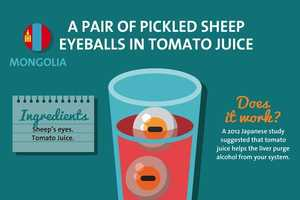 Neomam Depicts Odd Cures for Hangovers From Around the World