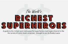 Superhero Net-Worth Charts