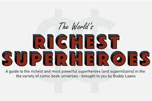 Buddy Loans' Superhero Infographic Reveals Their Estimated Fortunes