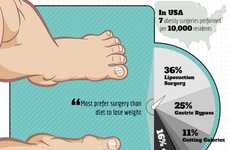 Surgically Slimming Infographics