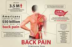 Aching Joint Infographics