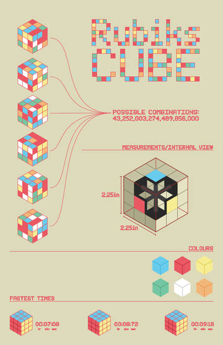 Evolutionary Puzzle Infographics - This Rubik's Cube Infographic Explains the Iconic Toy's Design