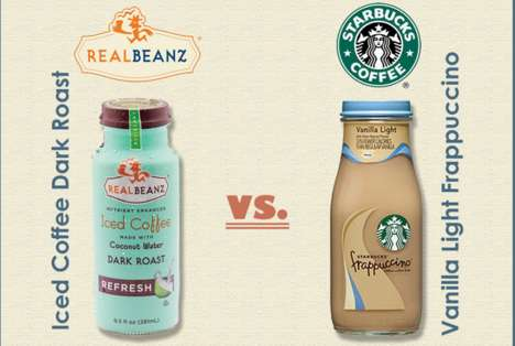 Coffee Comparison Charts - This Infographic Compares the Starbucks Frappucino with Real Beanz Coffee